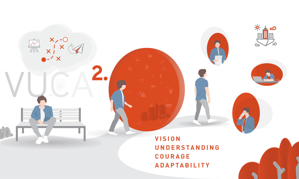 VUCA 2.0 - Vision. Understanding. Courage. Adaptability